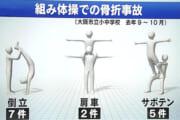 【画像】危険な組立体操がこちらwwwwwwwwwwwwwwwww