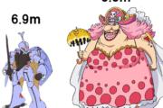 【ワンピース】ビッグマムを●●と比較した結果wwwwwwwwwww